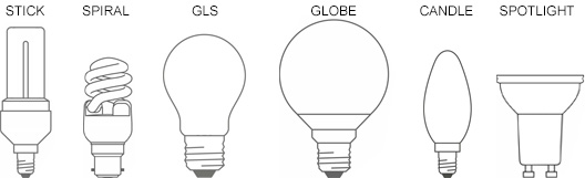 different bulb shapes
