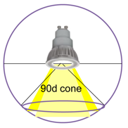 90 Degree Cone: LED Bulb